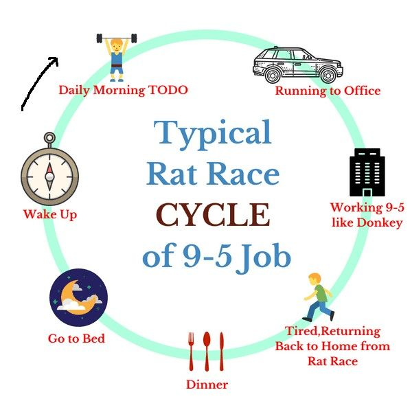rat race cycle